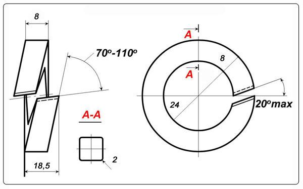 Схема одновитковой шайбы М22